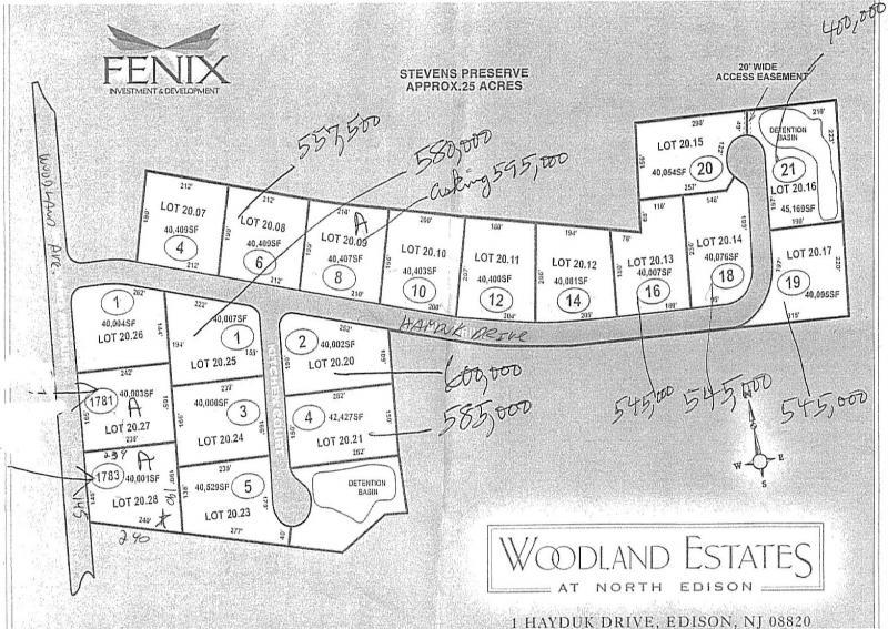 Edison Real Estate