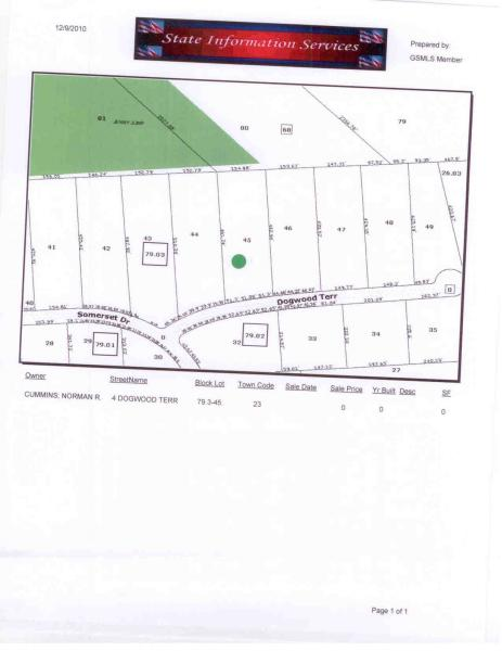 Wooded lot on a cul-de-sac in an established small subdivision. Bring your plans and built your dream home, backs to Jenny Jump State Forest.  Check w Township for Highlands exemptions (grandfathered) This is one of six building lots that are available Block 79.03 Lots 44 and  Lot 45, Block 79 Lots 1,2.01 and 8 each priced at $45,000, come take a look and pick your desired location.  Electric in street